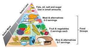 Efek Samping Diet Rendah Kalori yang Anda Harus Waspadai